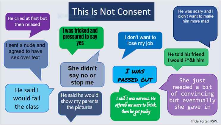 This is not consent picture